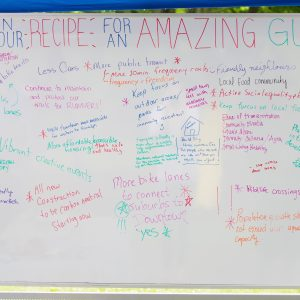 Whiteboard for What's in Your Recipe for an Amazing Guelph
